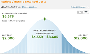 Roof_Replacement_cost